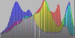 23 smartCurve 10 histogrammluecken-